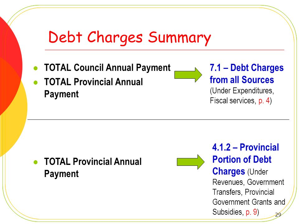 29 Debt Charges Summary TOTAL Council Annual Payment TOTAL Provincial Annual Payment 7.1 – Debt Charges from all Sources (Under Expenditures, Fiscal s