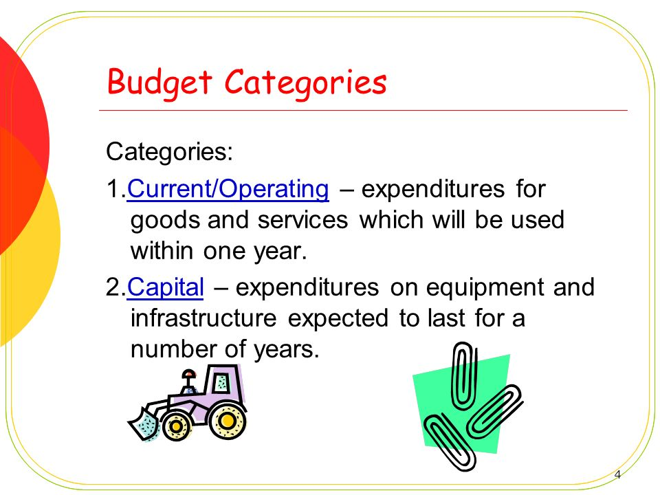 4 Budget Categories Categories: 1.Current/Operating – expenditures for goods and services which will be used within one year. 2.Capital – expenditures