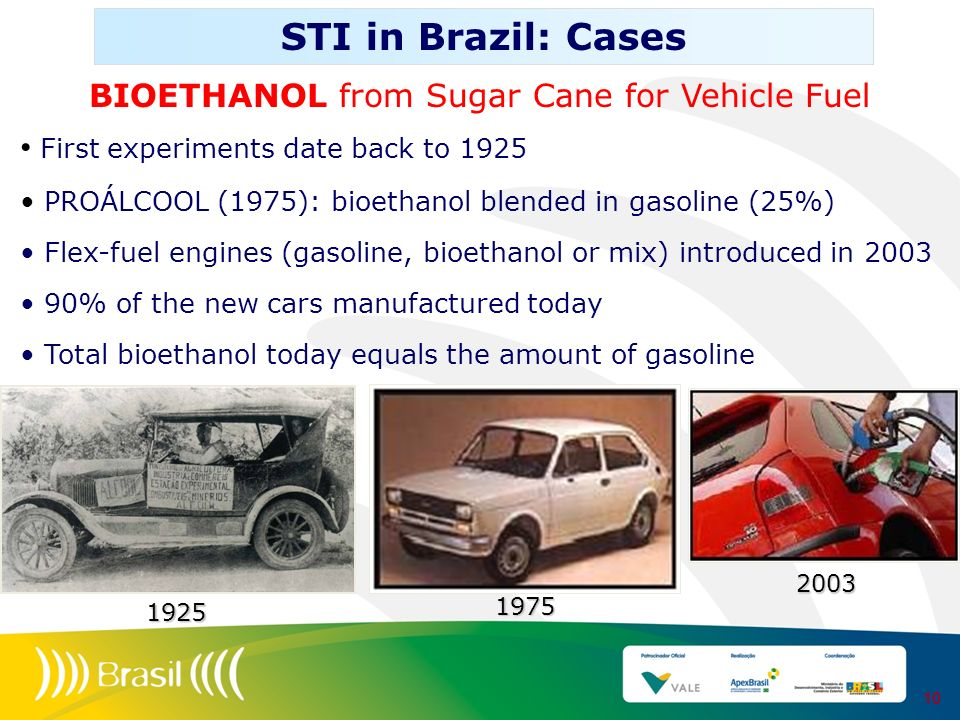 First experiments date back to 1925 PROÁLCOOL (1975): bioethanol blended in gasoline (25%) Flex-fuel engines (gasoline, bioethanol or mix) introduced