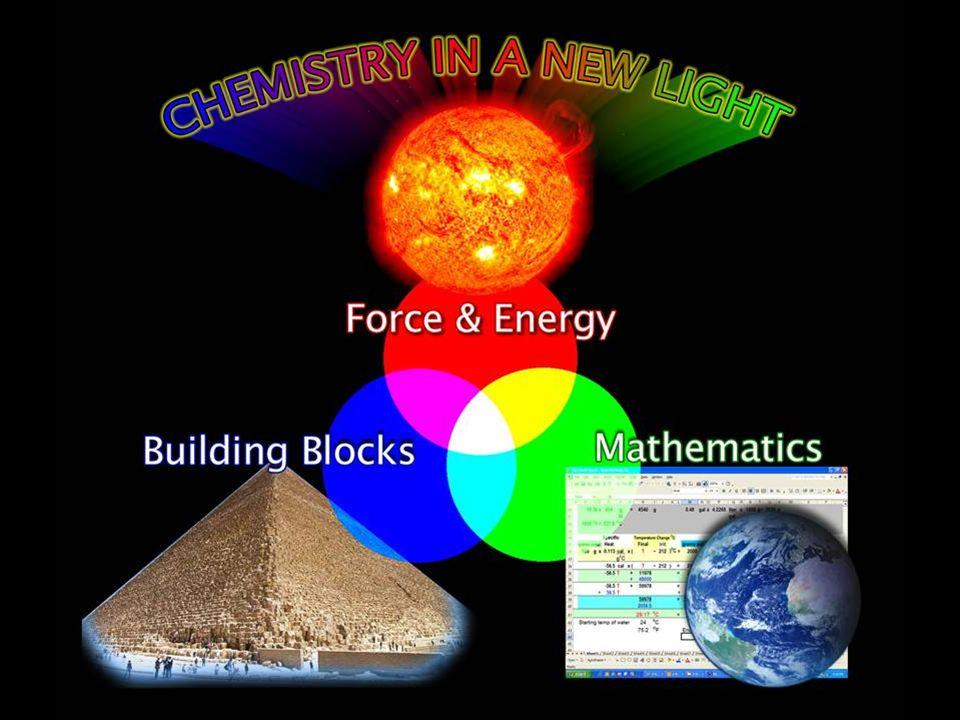 Polar ? δ-δ- δ-δ- δ+ S = 2.5 Cl = 3.0 Electronegativity