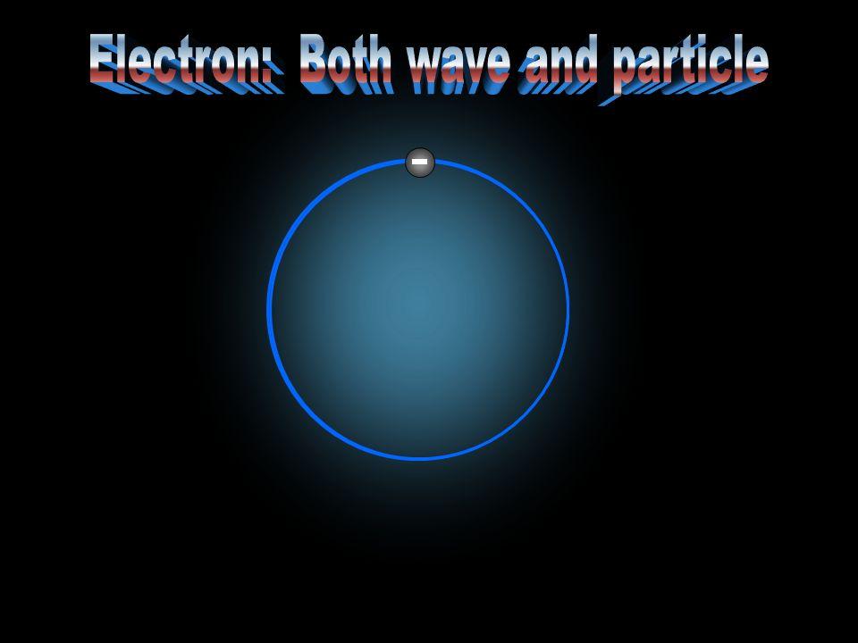 Polar ? No Kr = 3.0 F = 4.0 Electronegativity δ-δ- δ-δ- δ+