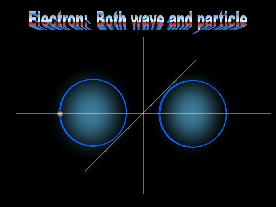- 1 central atom=A 2 bonding atoms = B 2 Zero non-bonding pairs of electrons AB 2 VESPR Sketch