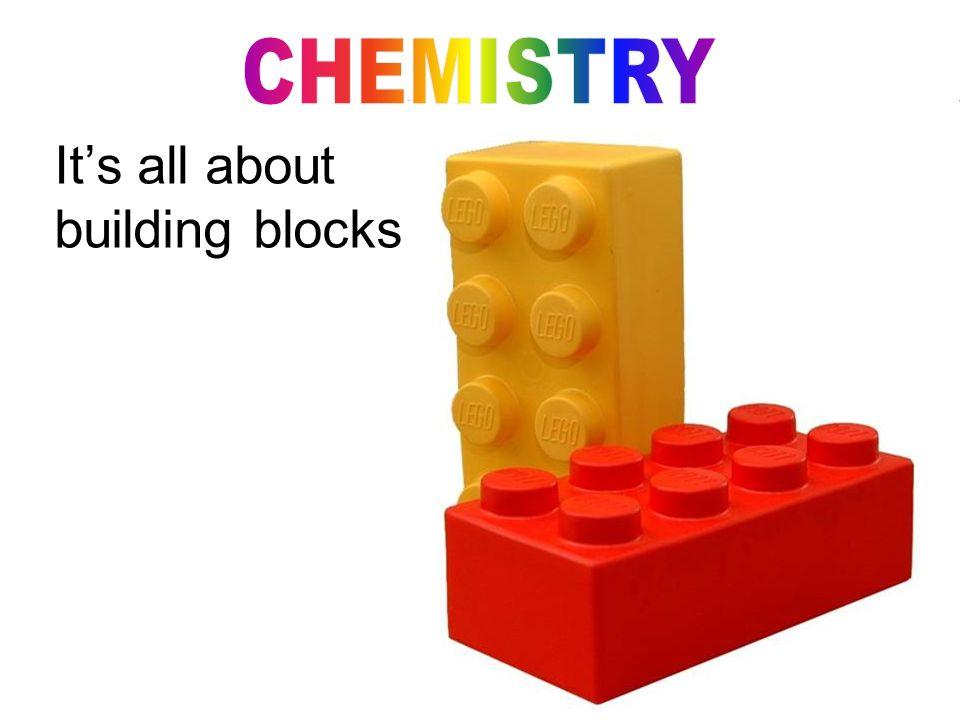 Why interest in Molecular Shape.
