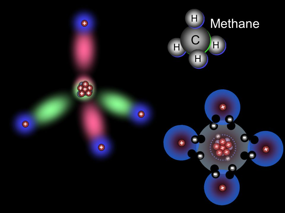 Polar ? O = 3.5 P = 2.1 Electronegativity δ-δ- δ-δ- δ+δ+ 3- δ-δ-