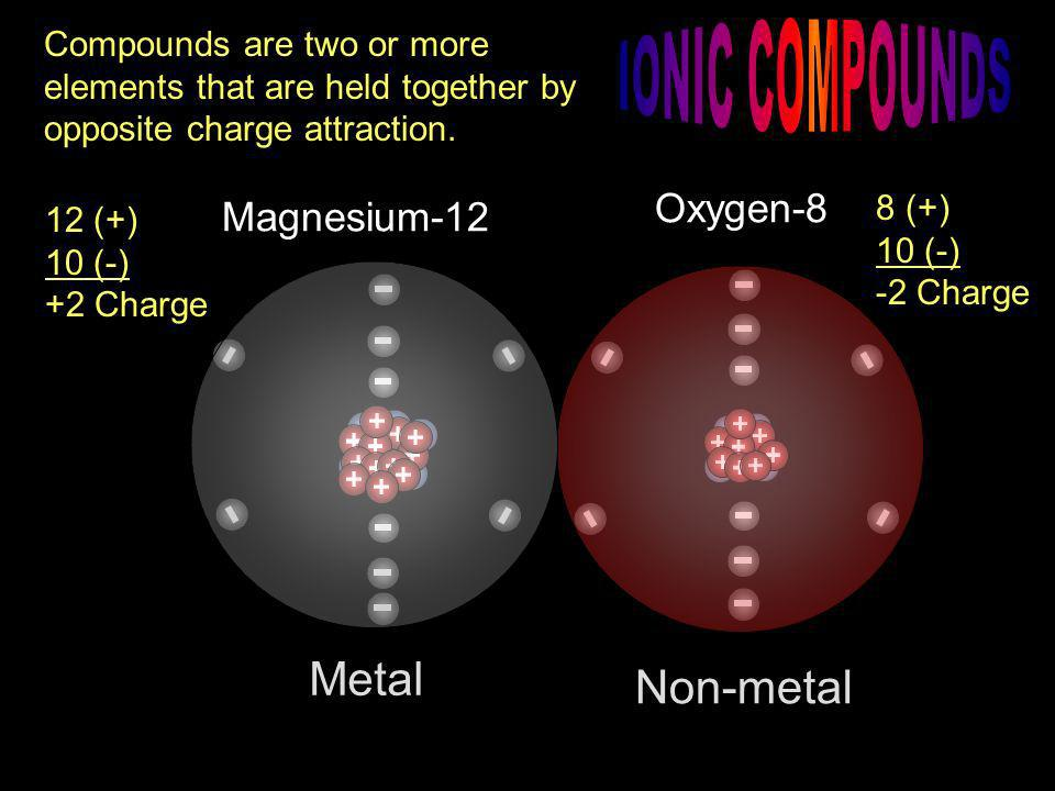 Compounds are two or more elements that are held together by opposite charge attraction. Oxygen-8 Magnesium-12 8 (+) 10 (-) -2 Charge 12 (+) 10 (-) +2
