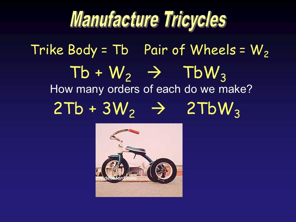 Trike Body = Tb Pair of Wheels = W 2 Tb + W 2 TbW 3 2Tb + 3W 2 2TbW 3 How many orders of each do we make?