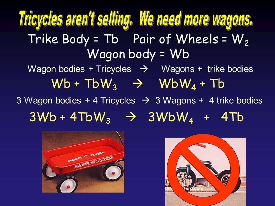 Trike Body = Tb Pair of Wheels = W 2 Wagon body = Wb Wb + TbW 3 WbW 4 + Tb 3Wb + 4TbW 3 3WbW 4 + 4Tb 3 Wagon bodies + 4 Tricycles 3 Wagons + 4 trike b
