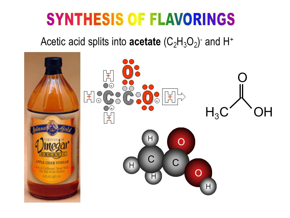 - - - - Acetic acid splits into acetate (C 2 H 3 O 2 ) - and H + H 3 C OH O O H H C H C O H