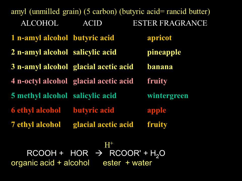 ALCOHOL ACID ESTER FRAGRANCE 1 n-amyl alcohol butyric acid apricot 2 n-amyl alcohol salicylic acid pineapple 3 n-amyl alcohol glacial acetic acid bana