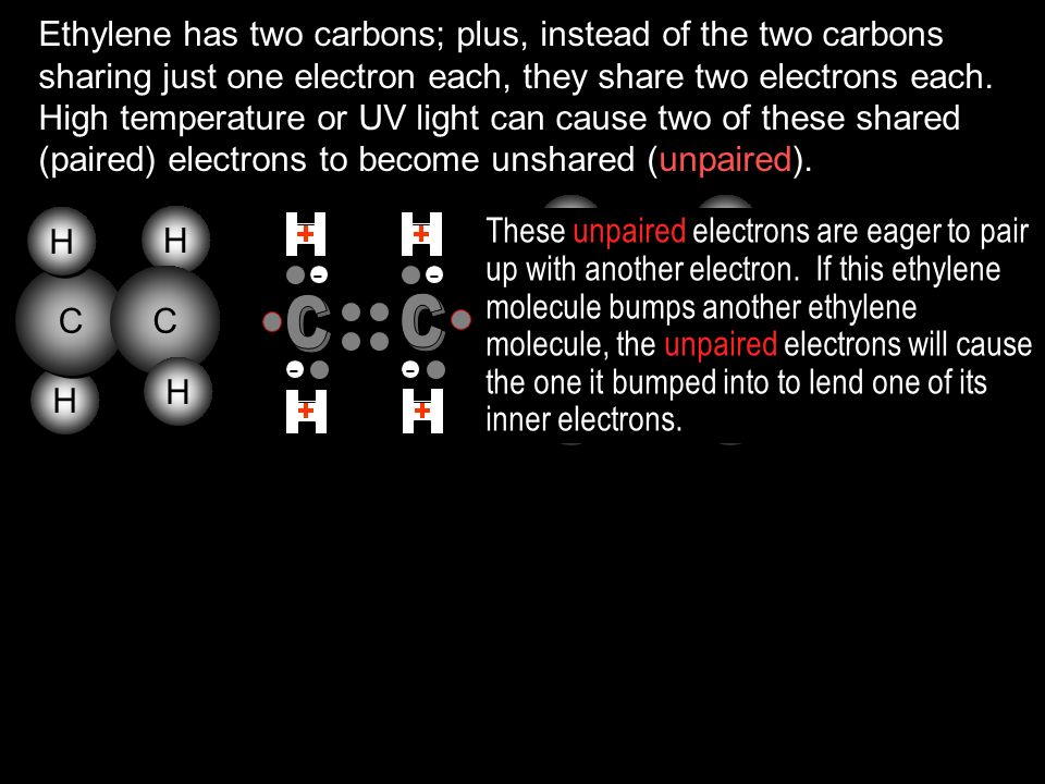 C C C C H H H H H H H H H H C C H H H H C C H H - - - - - - - - - - - - - - - - Ethylene has two carbons; plus, instead of the two carbons sharing jus