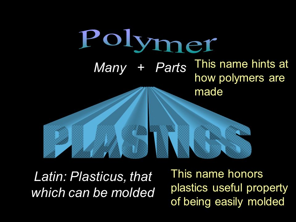 The word, polymer, implies that polymers are constructed from pieces (monomers) that can be easily connected into long chains (polymer).