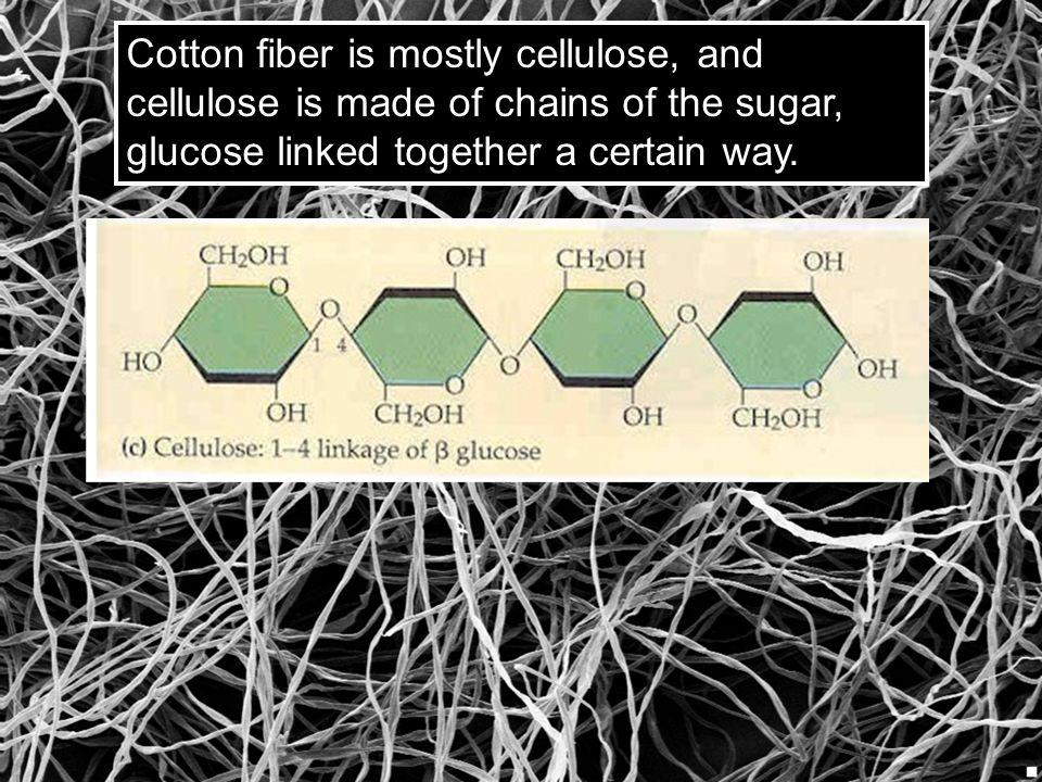 Glucose Structural formula.