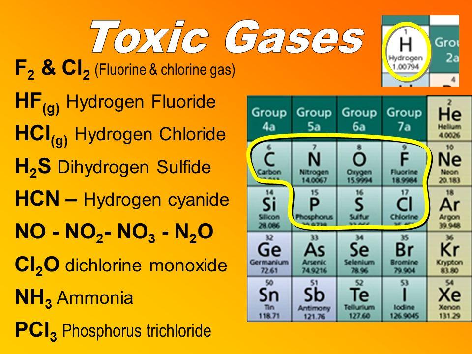 F 2 & Cl 2 (Fluorine & chlorine gas) HF (g) Hydrogen Fluoride HCl (g) Hydrogen Chloride H 2 S Dihydrogen Sulfide HCN – Hydrogen cyanide NO - NO 2 - NO