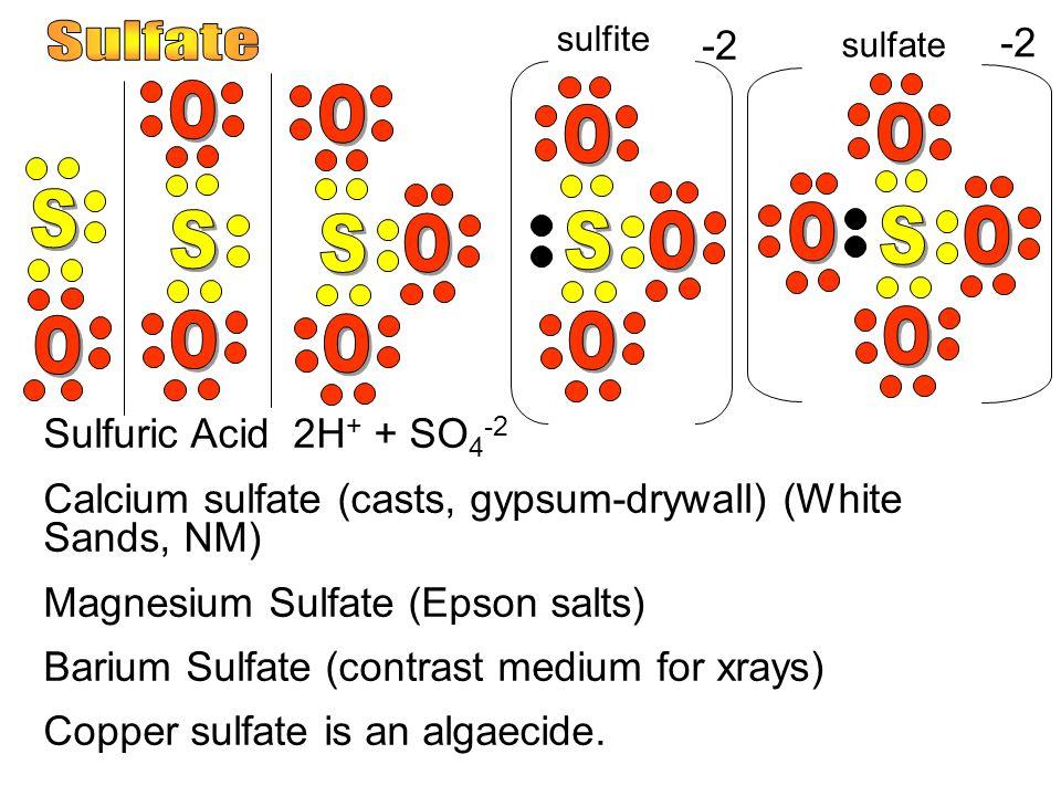 sulfite -2 Sulfuric Acid 2H + + SO 4 -2 Calcium sulfate (casts, gypsum-drywall) (White Sands, NM) Magnesium Sulfate (Epson salts) Barium Sulfate (contrast medium for xrays) Copper sulfate is an algaecide.