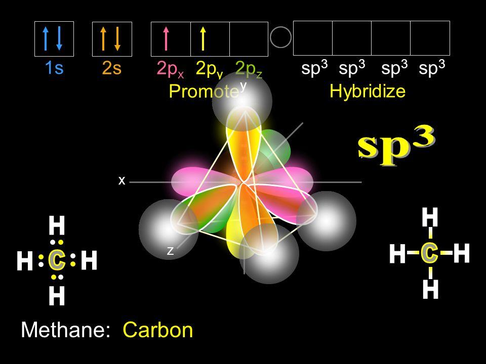 2s2p x 2p z 2p y 1s sp 3 sp 3 Promote Hybridize x z y Methane: Carbon