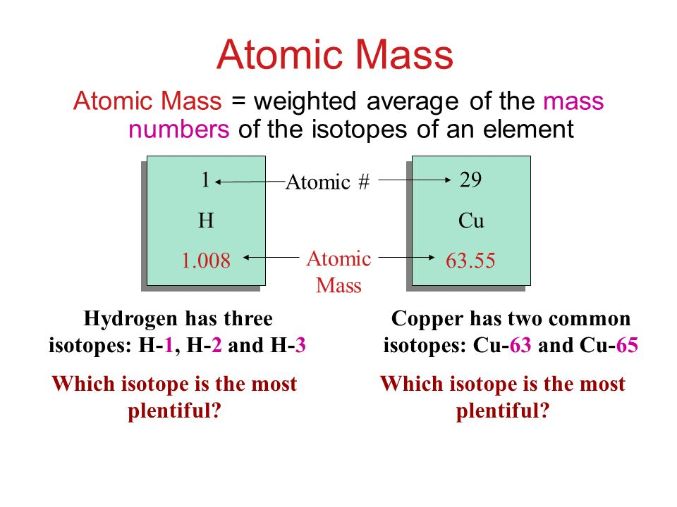 Atomic Mass Atomic Mass = weighted average of the mass numbers of the isotopes of an element 1 H 1.008 29 Cu 63.55 Hydrogen has three isotopes: H-1, H-2 and H-3 Copper has two common isotopes: Cu-63 and Cu-65 Atomic Mass Which isotope is the most plentiful.