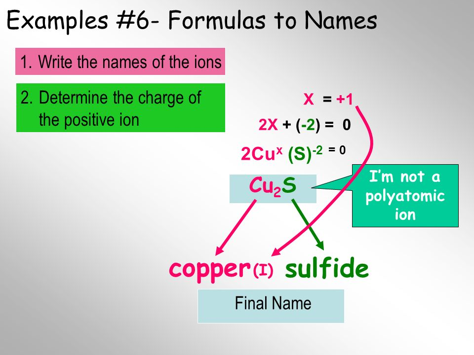 Examples #6- Formulas to Names Cu 2 S copper Im not a polyatomic ion 2.Determine the charge of the positive ion 1.Write the names of the ions Final Name sulfide (I) 2Cu x (S) -2 = 0 2X + (-2) = 0 X = +1