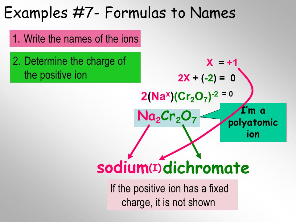 Examples #7- Formulas to Names Na 2 Cr 2 O 7 sodium Im a polyatomic ion 2.Determine the charge of the positive ion 1.Write the names of the ions Final Name dichromate (I) 2(Na x )(Cr 2 O 7 ) -2 = 0 2X + (-2) = 0 X = +1 If the positive ion has a fixed charge, it is not shown