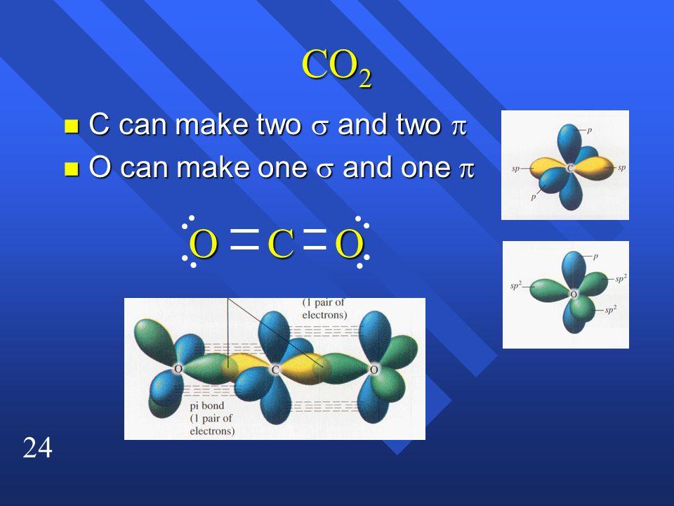 24 CO 2 C can make two and two C can make two and two O can make one and one O can make one and one COO
