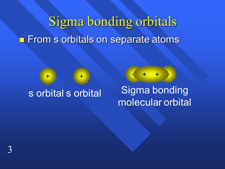 3 Sigma bonding orbitals n From s orbitals on separate atoms ++ s orbital +++ Sigma bonding molecular orbital