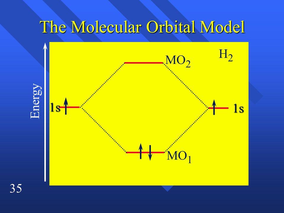 35 The Molecular Orbital Model Energy MO 2 MO 1 s s H2H2