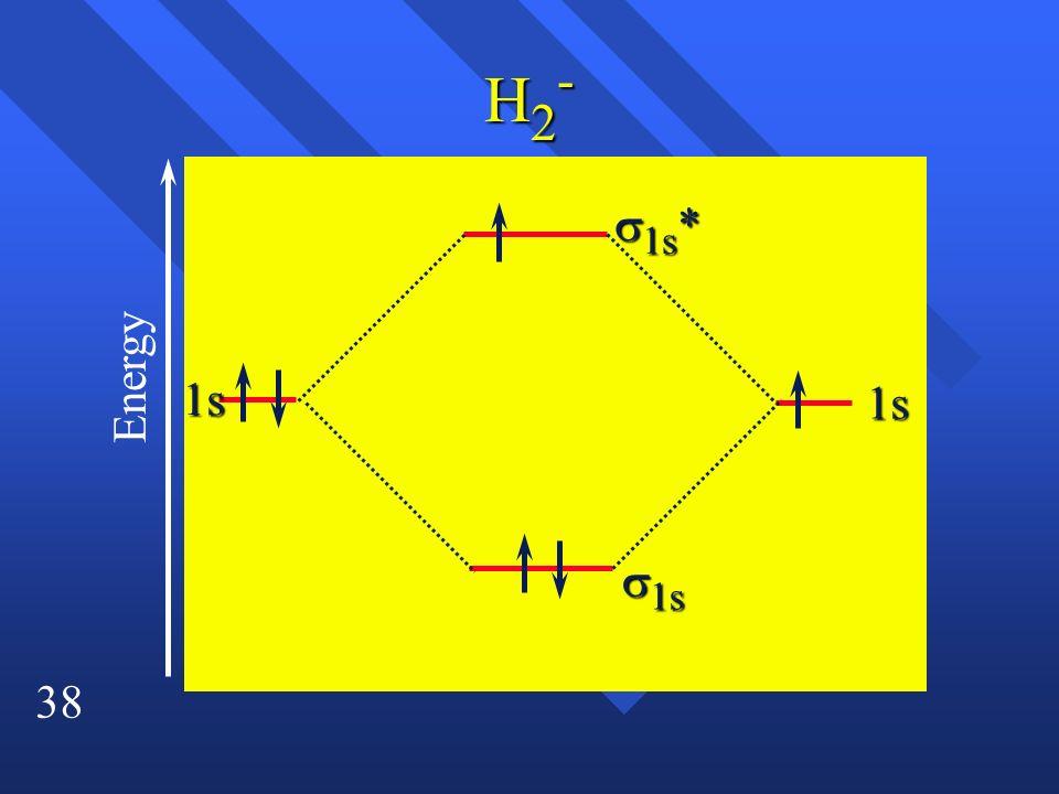 38 H2-H2-H2-H2- Energy 1s 1s 1s * 1s * s s