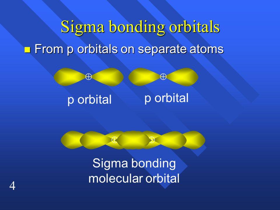 4 Sigma bonding orbitals n From p orbitals on separate atoms p orbital Sigma bonding molecular orbital
