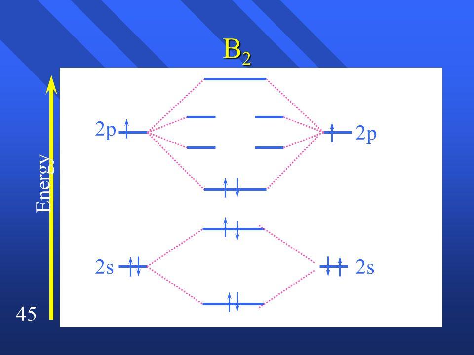 45 B2B2B2B2 Energy 2s 2p