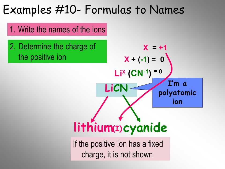 Examples #10- Formulas to Names LiCN lithium Im a polyatomic ion 2.Determine the charge of the positive ion 1.Write the names of the ions Final Name c