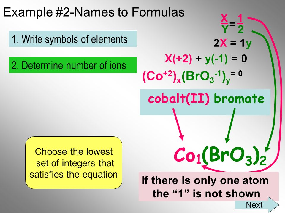 Example #2-Names to Formulas cobalt(II) bromate Co BrO 3 2. Determine number of ions 1. Write symbols of elements Final Formula (Co +2 ) x (BrO 3 -1 )