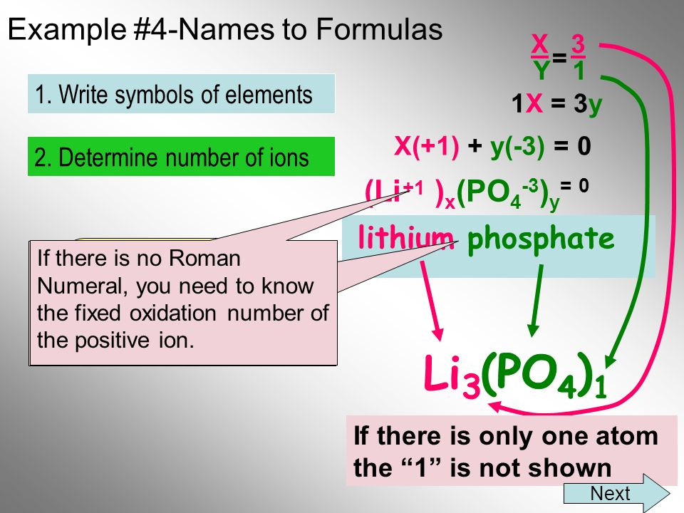 Example #4-Names to Formulas lithium phosphate Li PO 4 2. Determine number of ions 1. Write symbols of elements Final Formula (Li ) x (PO 4 -3 ) y = 0