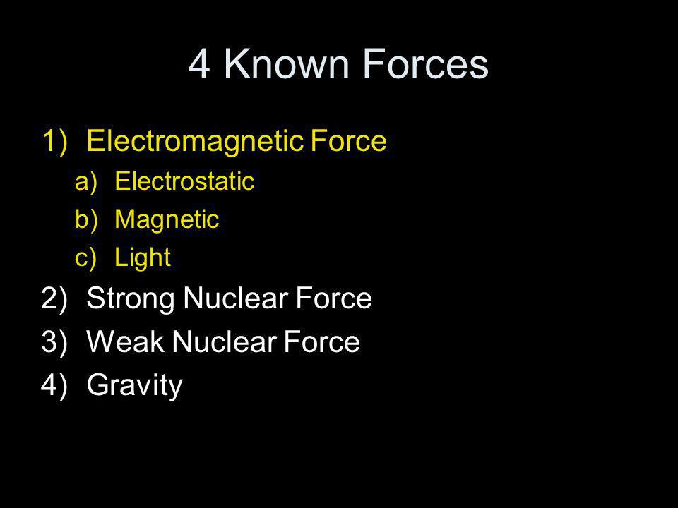 4 Known Forces 1)Electromagnetic Force a)Electrostatic b)Magnetic c)Light 2)Strong Nuclear Force 3)Weak Nuclear Force 4)Gravity