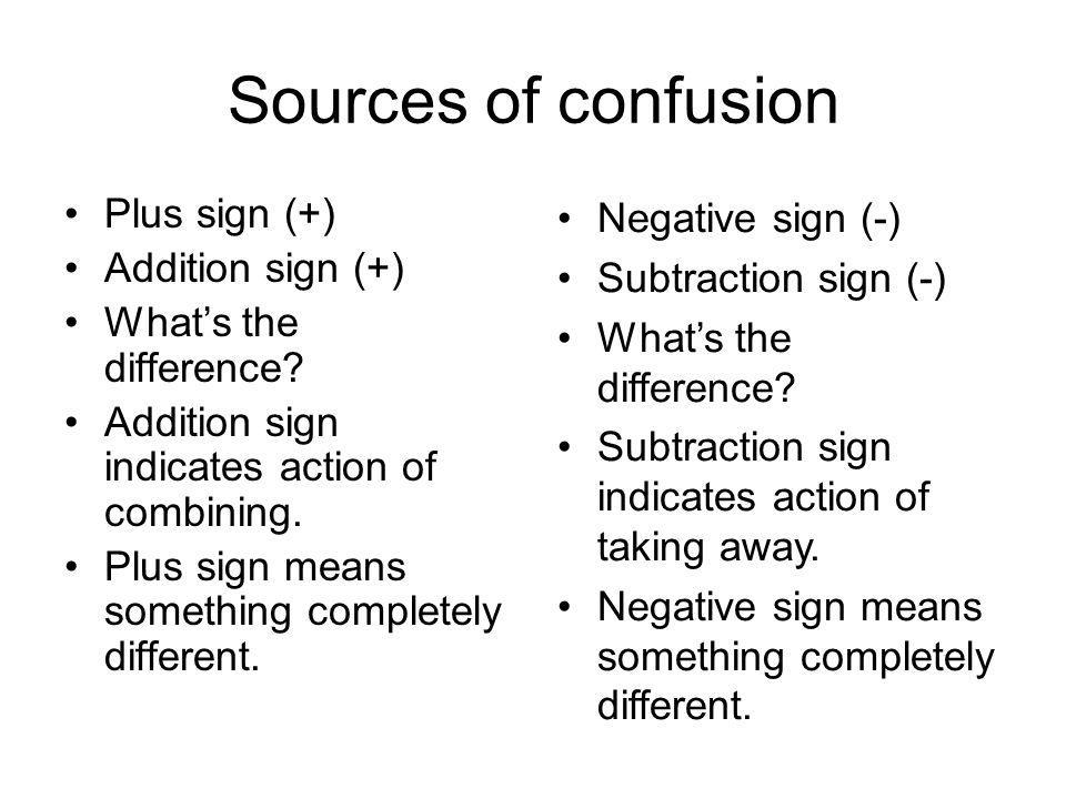 Sources of confusion Plus sign (+) Addition sign (+) Whats the difference.