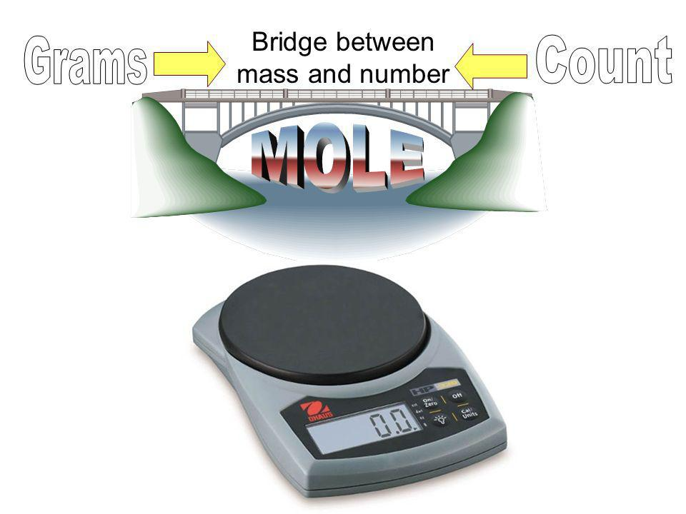 Bridge between mass and number