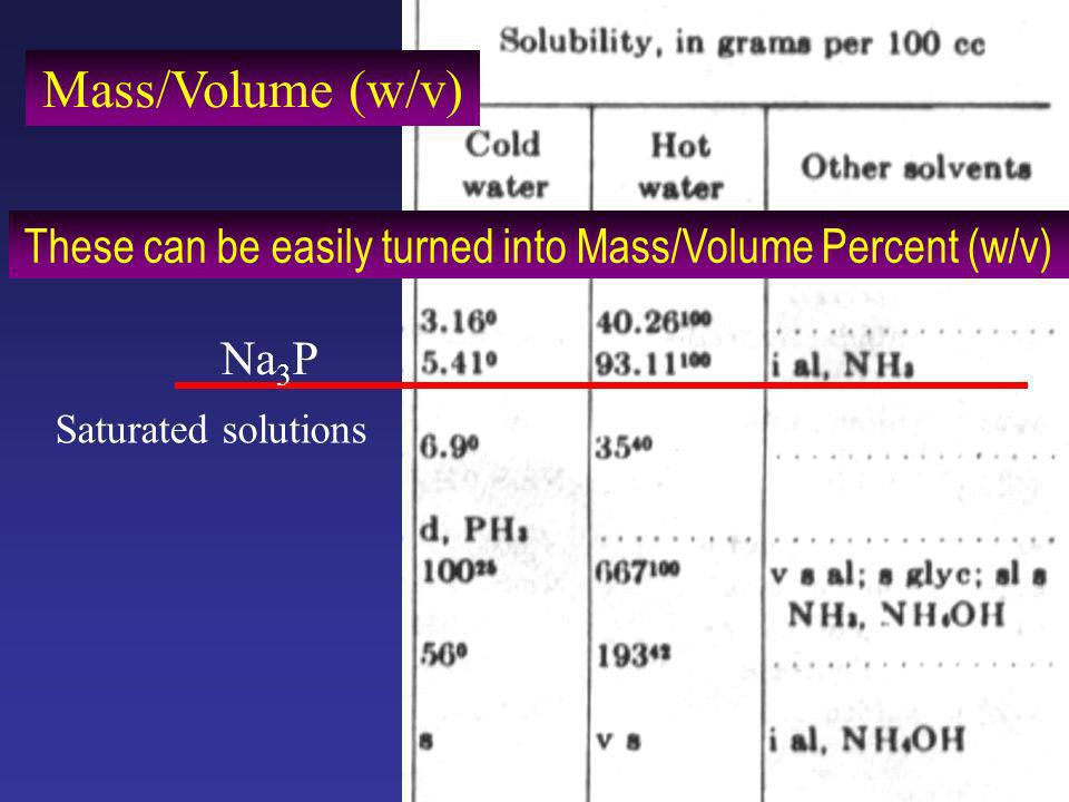 Saturated solutions Mass/Volume (w/v) These can be easily turned into Mass/Volume Percent (w/v) Na 3 P