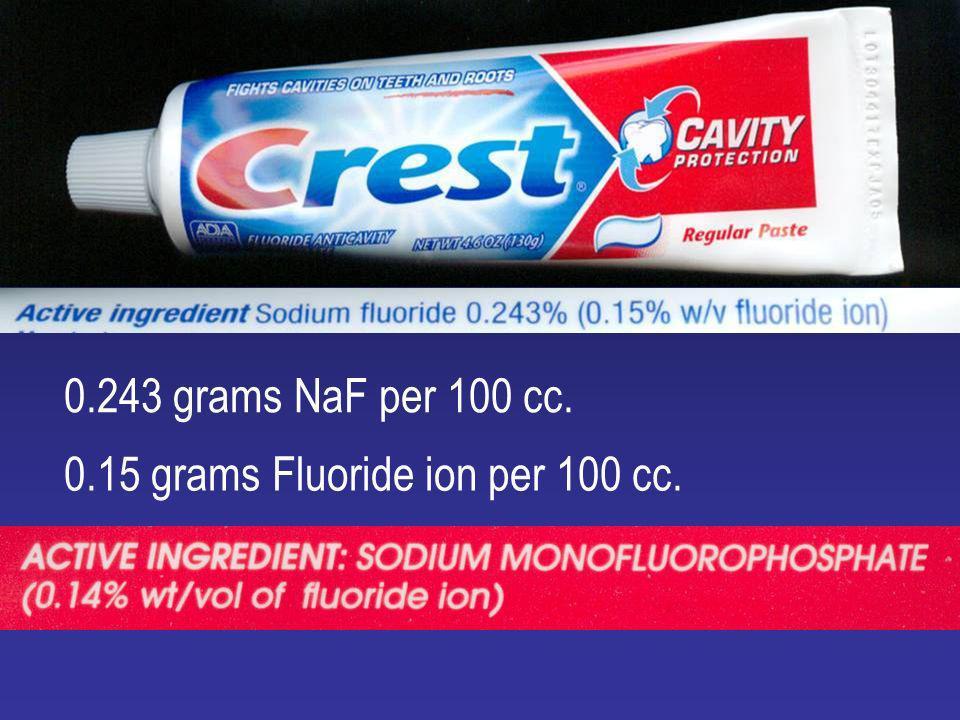 0.15 grams Fluoride ion per 100 cc. 0.243 grams NaF per 100 cc.