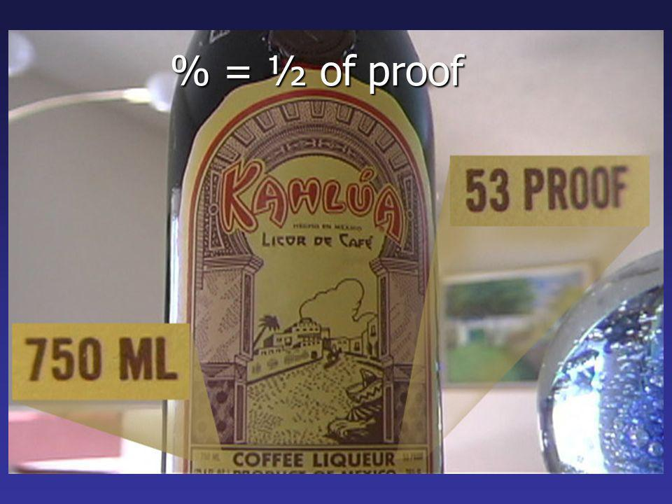 % = ½ of proof