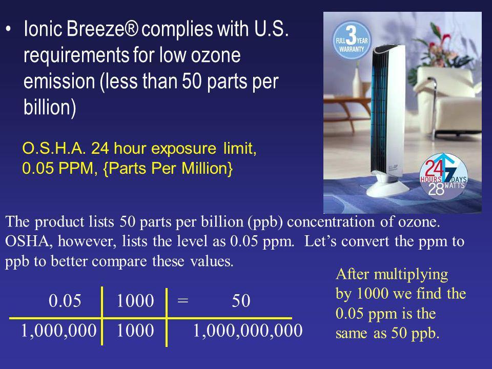 Ionic Breeze® complies with U.S.