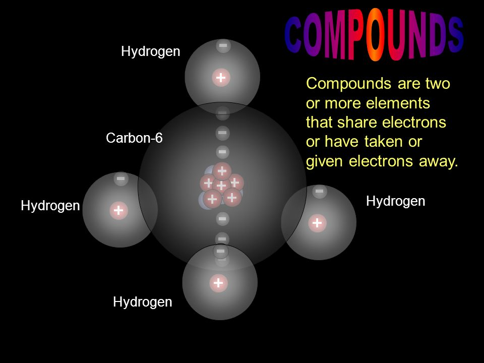 Hydrogen Carbon-6 Hydrogen Compounds are two or more elements that share electrons or have taken or given electrons away.