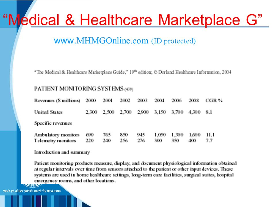 Medical & Healthcare Marketplace G www. MHMGOnline.com (ID protected)