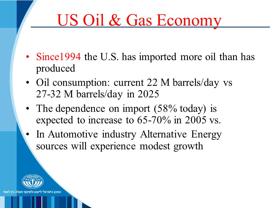 US Oil & Gas Economy Since1994 the U.S.