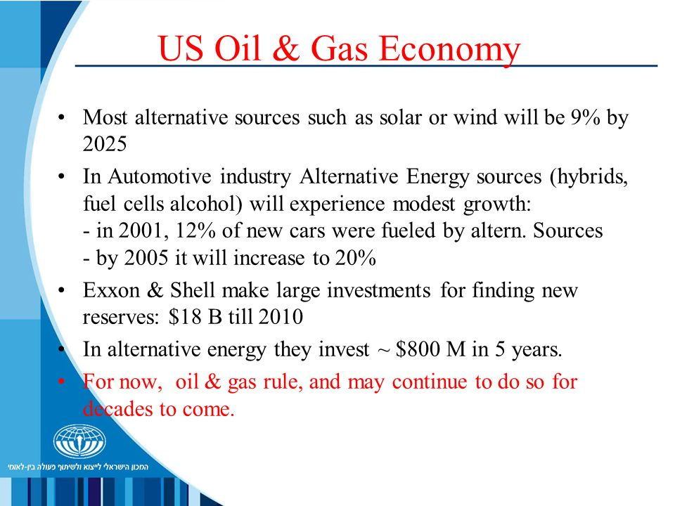 US Oil & Gas Economy Most alternative sources such as solar or wind will be 9% by 2025 In Automotive industry Alternative Energy sources (hybrids, fuel cells alcohol) will experience modest growth: - in 2001, 12% of new cars were fueled by altern.