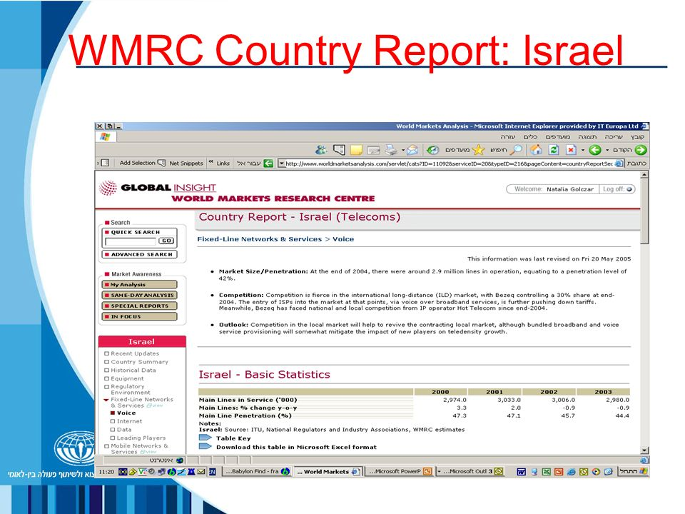 WMRC Country Report: Israel