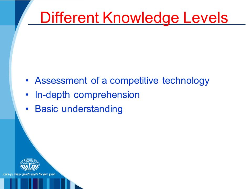 Different Knowledge Levels Assessment of a competitive technology In-depth comprehension Basic understanding