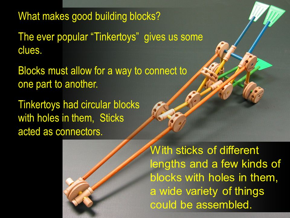 What makes good building blocks? The ever popular Tinkertoys gives us some clues. Blocks must allow for a way to connect to one part to another. Tinke