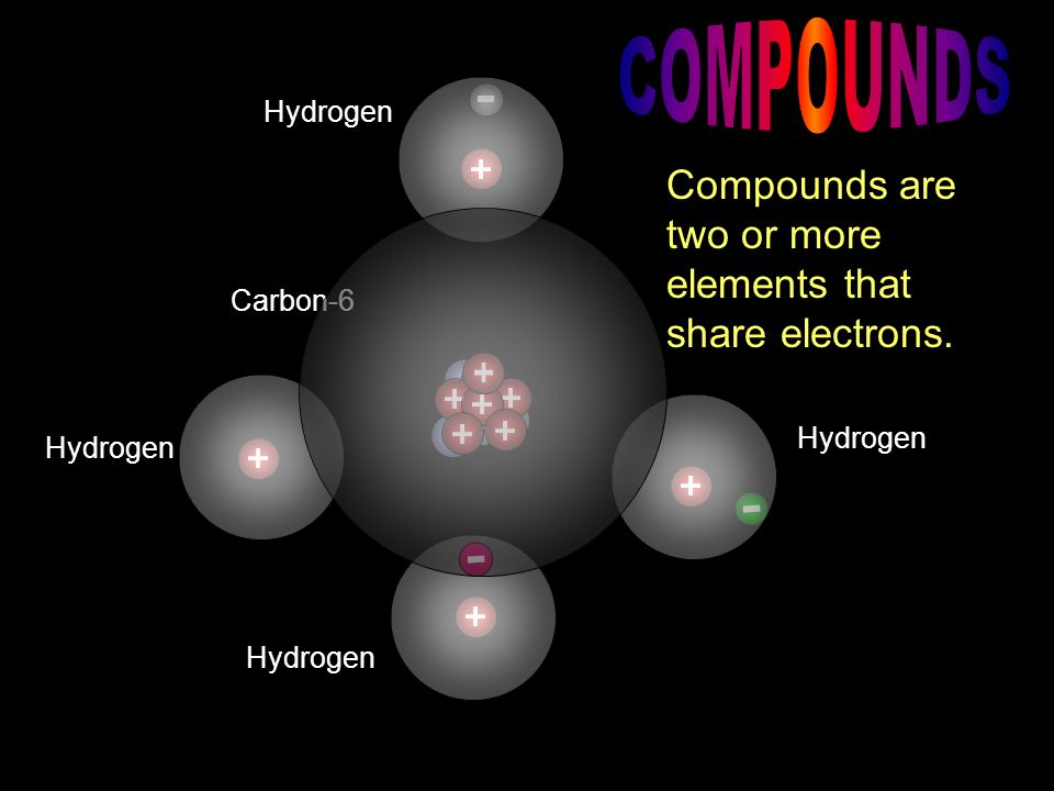Hydrogen Carbon-6 Hydrogen Compounds are two or more elements that share electrons.