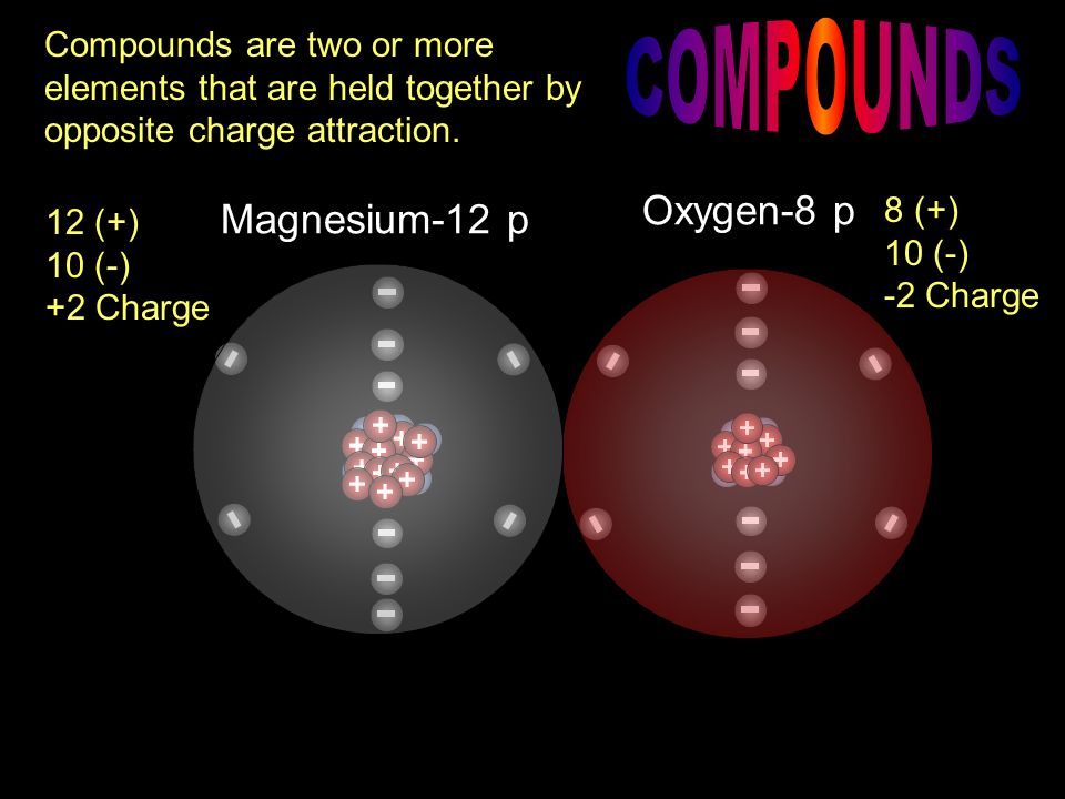 Compounds are two or more elements that are held together by opposite charge attraction. Oxygen-8 p Magnesium-12 p 8 (+) 10 (-) -2 Charge 12 (+) 10 (-