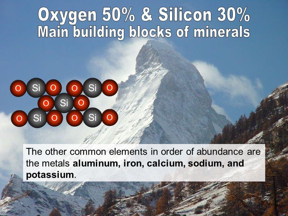 O O O O O O O O O O The other common elements in order of abundance are the metals aluminum, iron, calcium, sodium, and potassium.