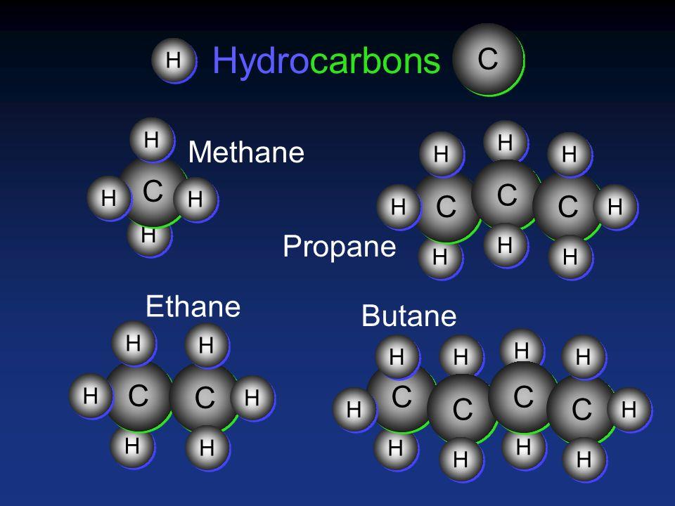 H H H H H H C C H H H H H H C C C C H H H H H H H H C C H H Hydrocarbons H H C C H H H H H H Methane C C H H H H H H C C H H H H C C C C H H H H H H B