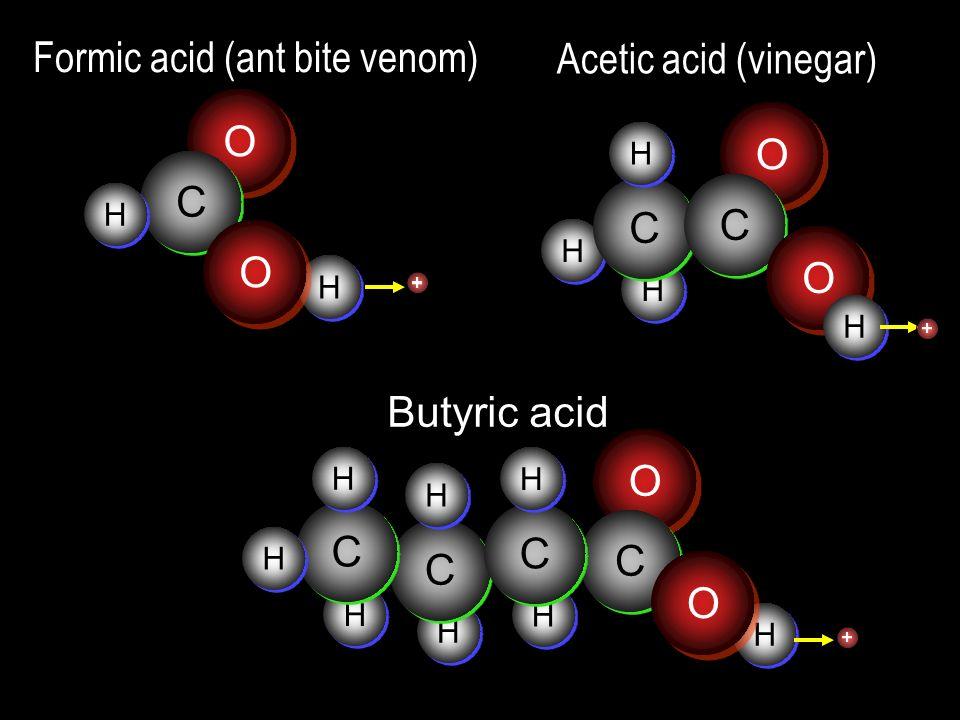 O O O O O O H H H H H H C C H H Formic acid (ant bite venom) H H H H C C H H C C O O H H Acetic acid (vinegar) C C H H C C H H H H Butyric acid H H C